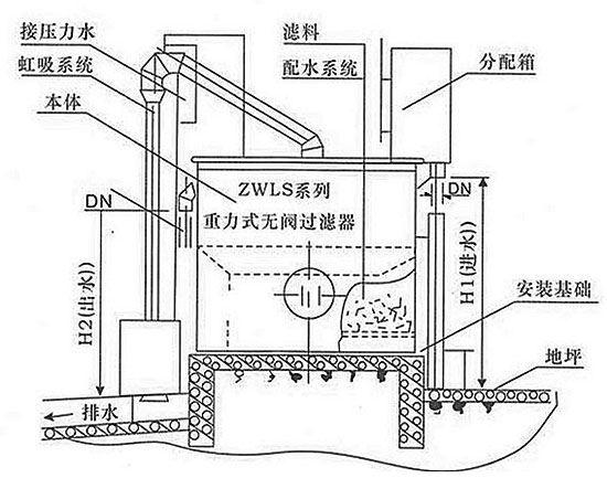 锰砂除铁除锰无阀过滤器结构图